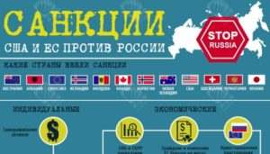Планы США на Россию