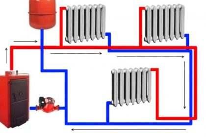 Конвекторы отопления и расчет системы отопления